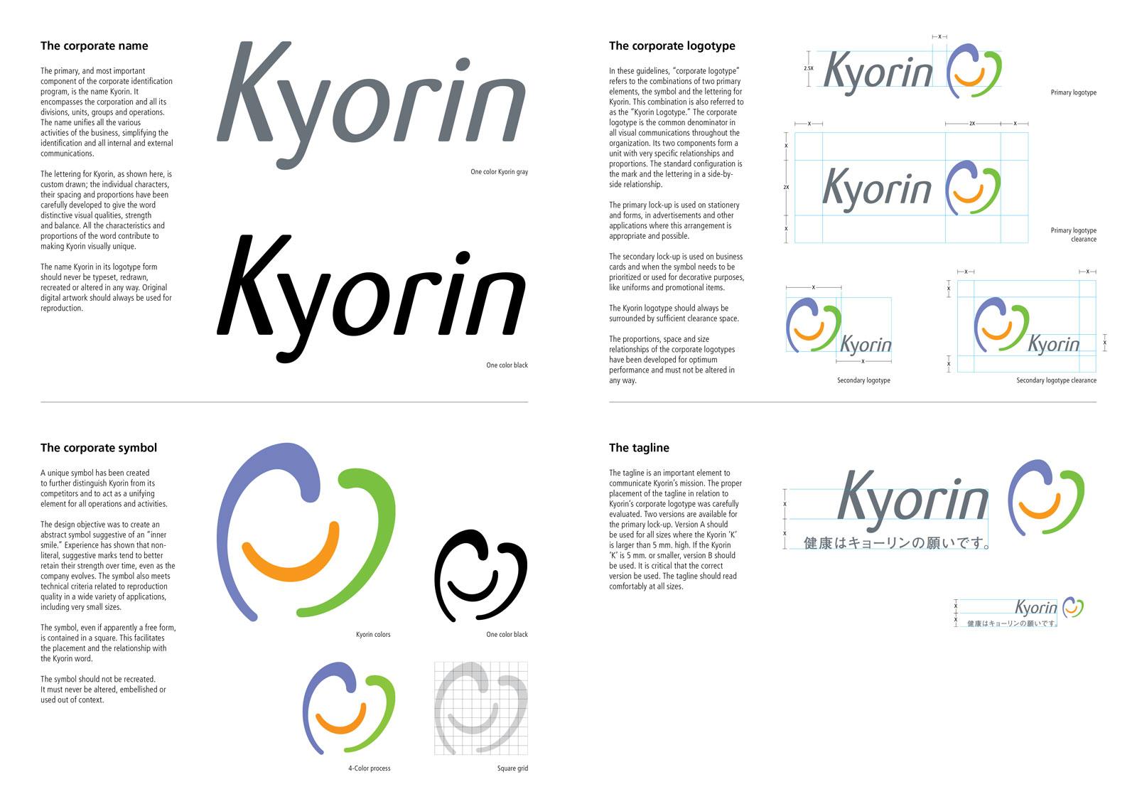 Pharmaceutical branding Kyorin