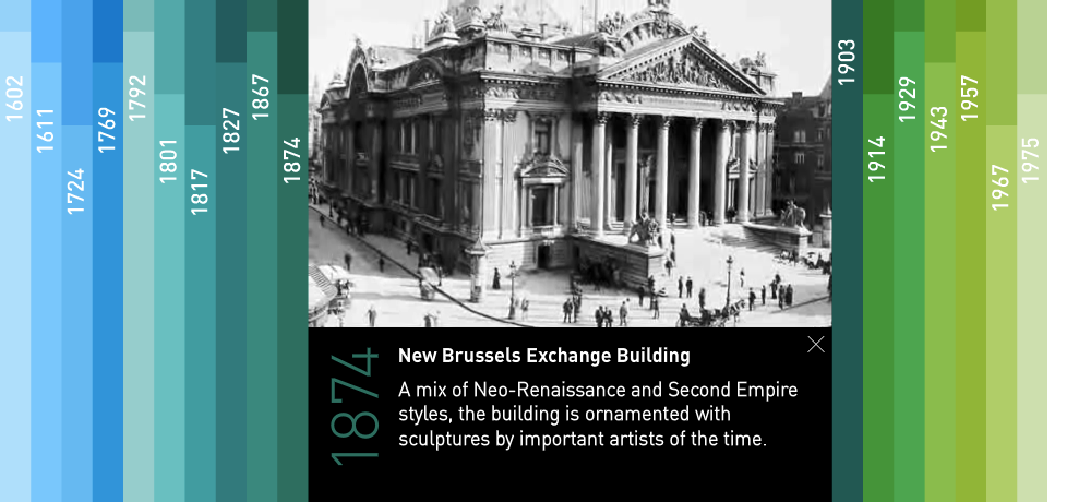 Project image 3 for Interactive Timeline, New York Stock Exchange