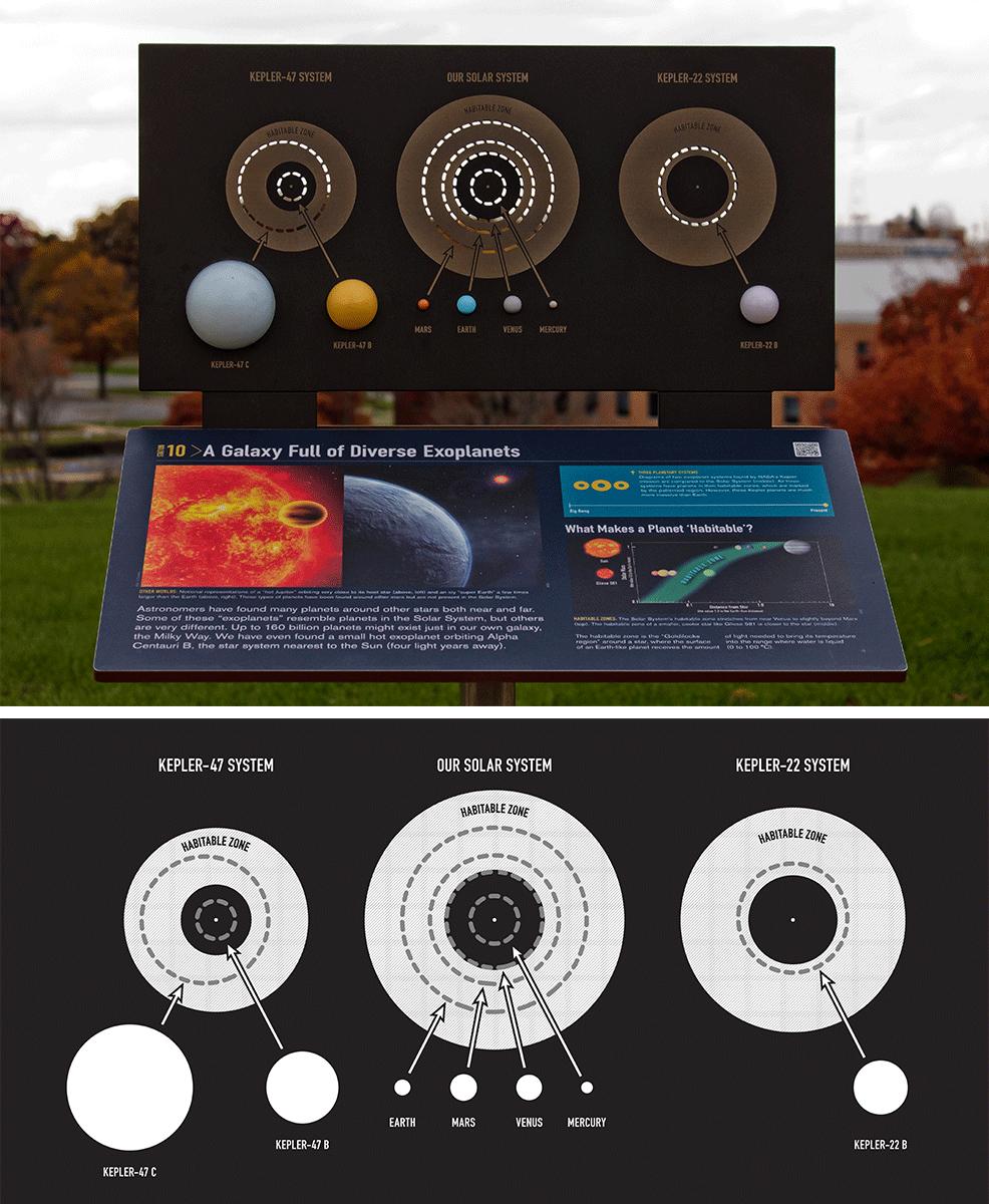 Project image 2 for Astrobiology Walk Interpretive Panels, Goddard Space Flight Center