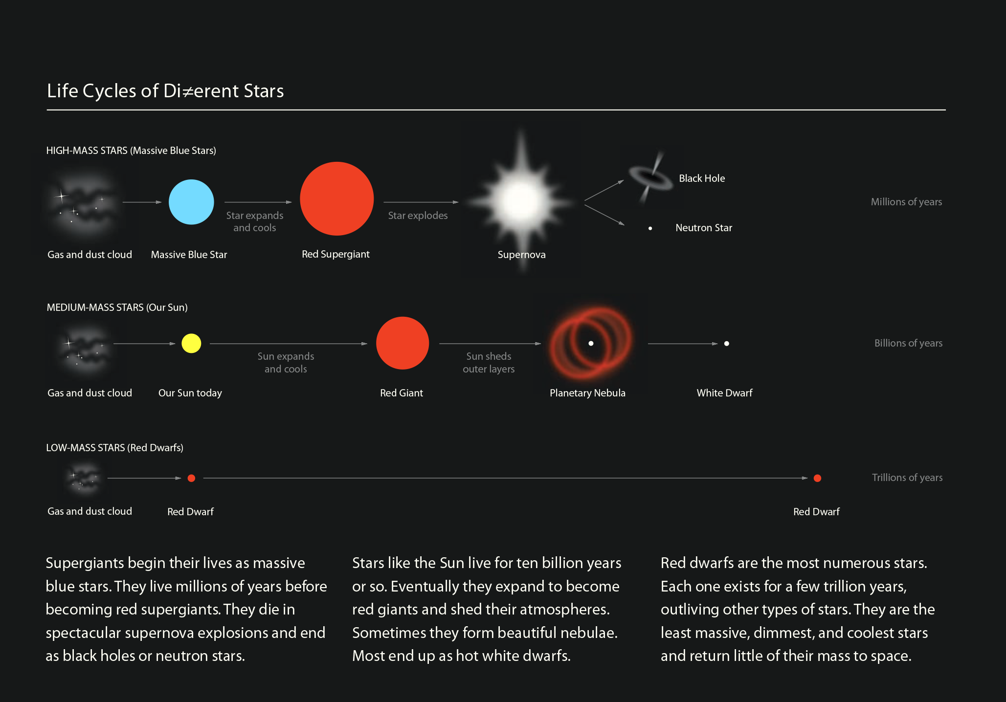 Project image 2 for Infographics, Griffith Observatory