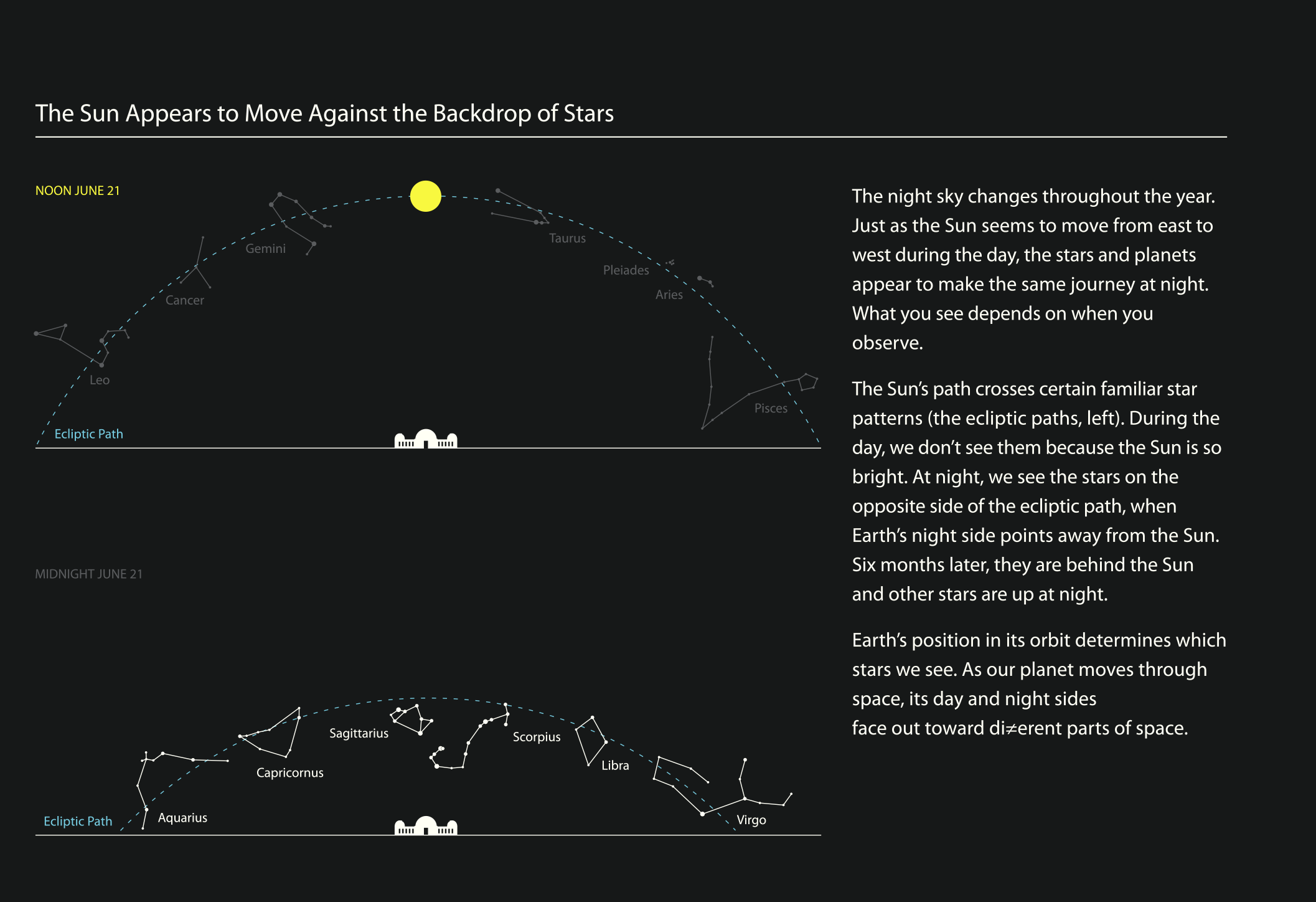 Project image 3 for Infographics, Griffith Observatory