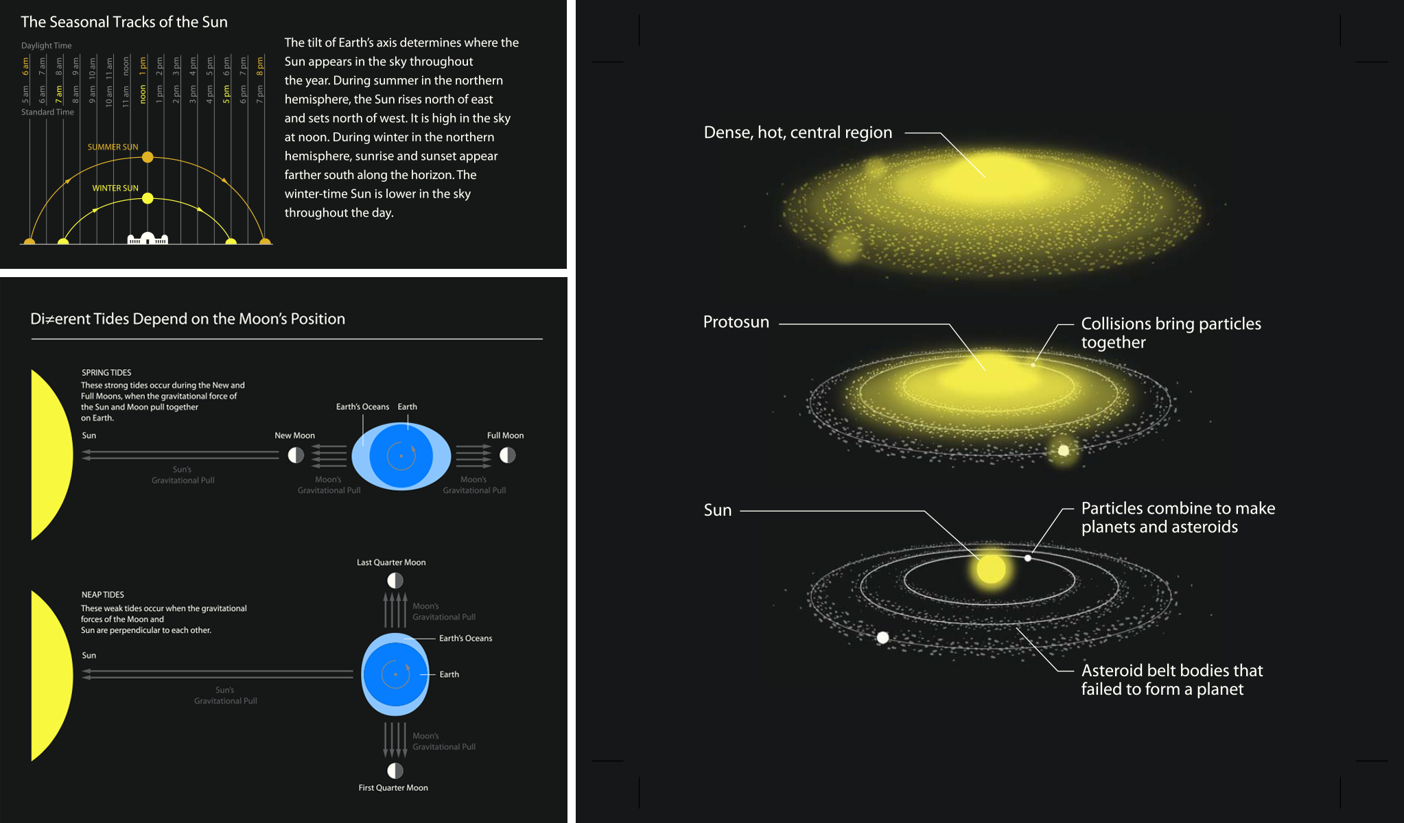 Project image 4 for Infographics, Griffith Observatory