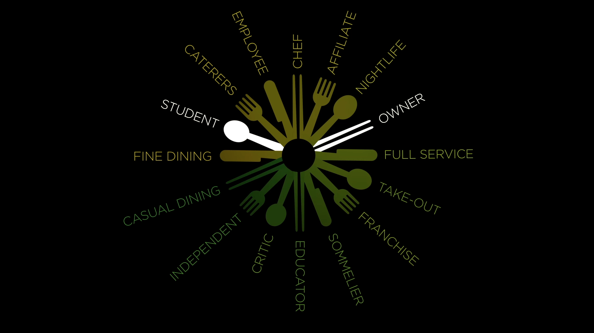 Project image 8 for Logo Animation, New York State Restaurant Association