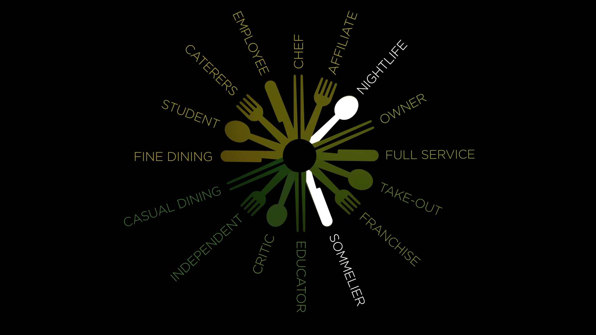 Project image 3 for Logo Animation, New York State Restaurant Association