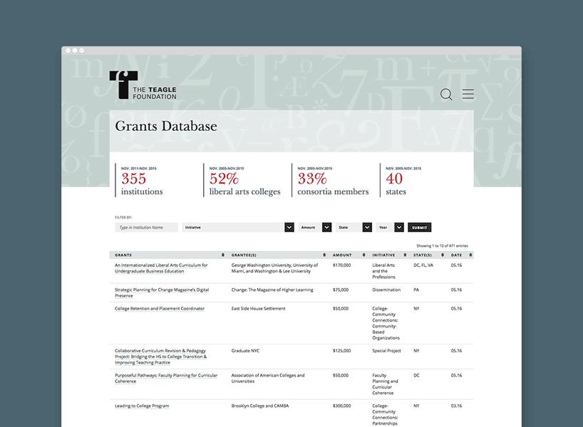 Teagle Foundation web design for nonprofits