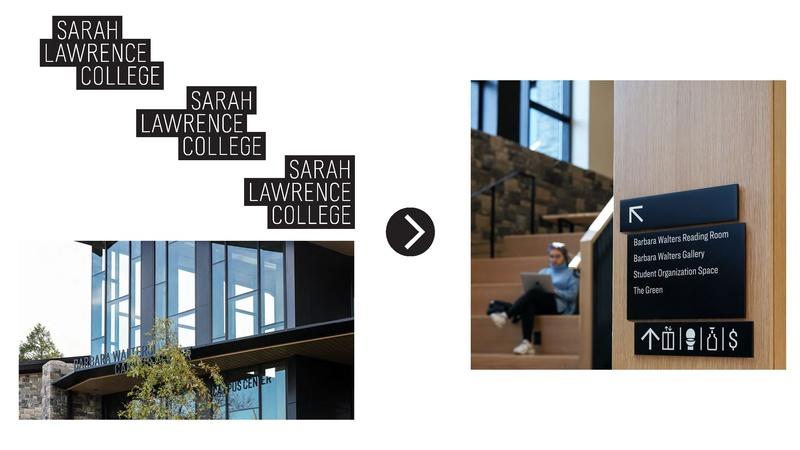 Signage & Wayfinding for higher education